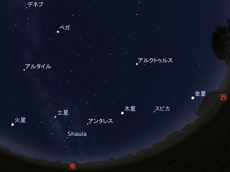 2018年8月8日の夜空, stars on 8/8/2018