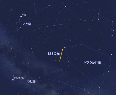 ISSがわたった星座, constellation